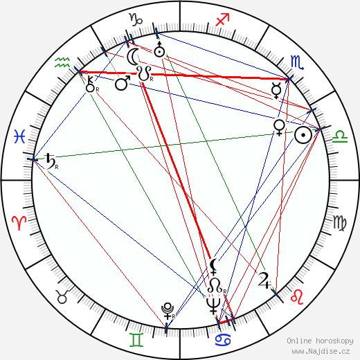 Allan Jones wikipedie wiki 2019, 2020 horoskop