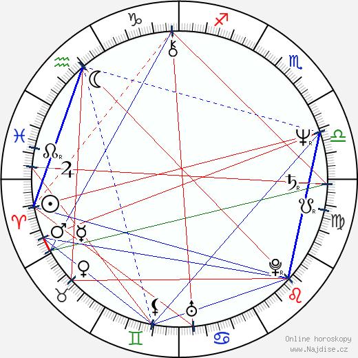 Allan Tuppurainen wikipedie wiki 2017, 2018 horoskop