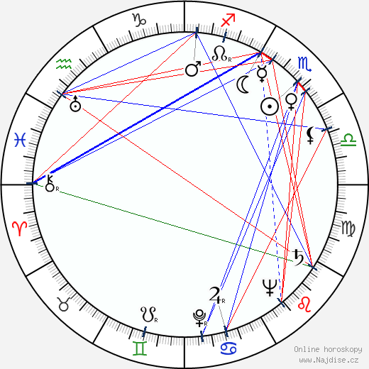 Allan Wallenius wikipedie wiki 2017, 2018 horoskop