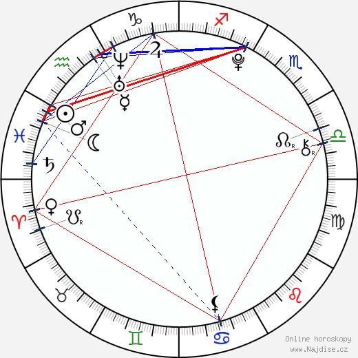 Allen Alvarado wikipedie wiki 2018, 2019 horoskop