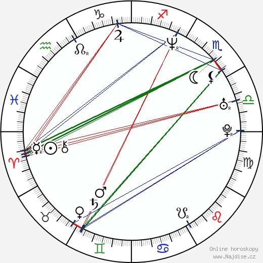 Allen Hughes wikipedie wiki 2019, 2020 horoskop