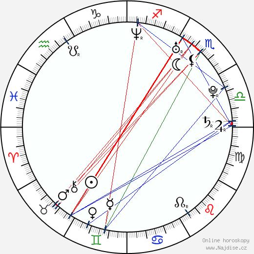 Allen Leech wikipedie wiki 2018, 2019 horoskop
