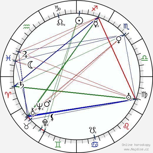 Alli Paasikivi wikipedie wiki 2017, 2018 horoskop