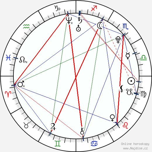 Allie MacDonald wikipedie wiki 2018, 2019 horoskop