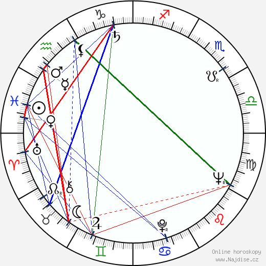 Allison Hayes wikipedie wiki 2019, 2020 horoskop