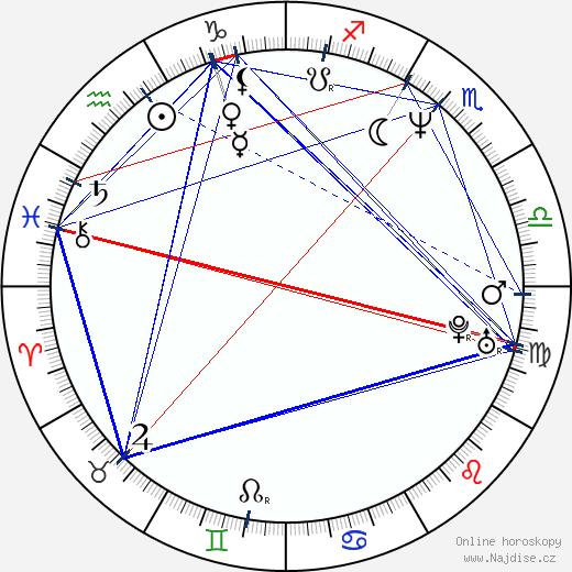 Allison Hossack wikipedie wiki 2020, 2021 horoskop