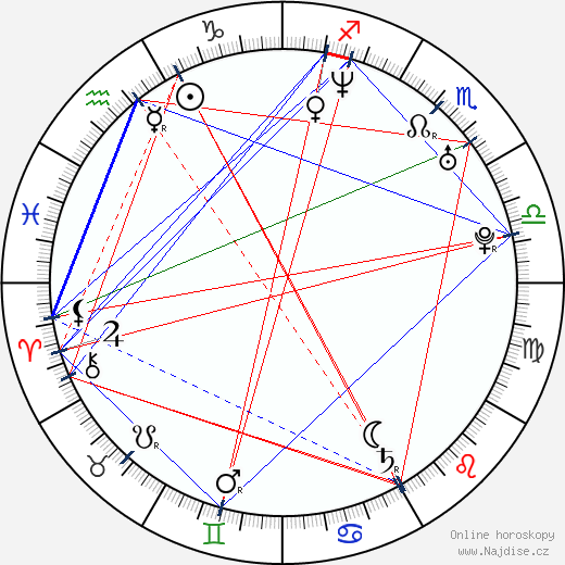 Allison Queal wikipedie wiki 2018, 2019 horoskop