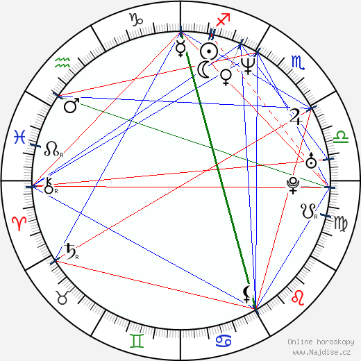 Allison Smith wikipedie wiki 2017, 2018 horoskop