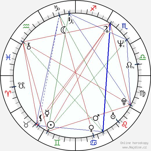 Alma Moreno wikipedie wiki 2017, 2018 horoskop