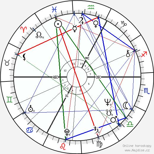 Alois Treindl wikipedie wiki 2018, 2019 horoskop