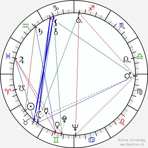 Alois Vachek wikipedie wiki 2018, 2019 horoskop