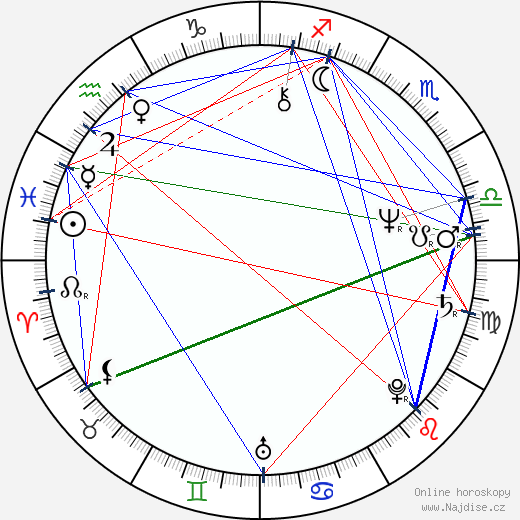 Aloma Wright wikipedie wiki 2019, 2020 horoskop