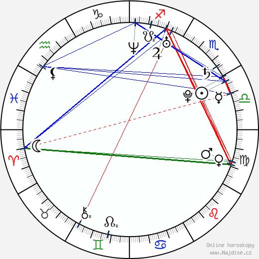 Alona Tal wikipedie wiki 2020, 2021 horoskop