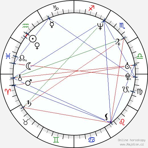 Alonzo Mourning wikipedie wiki 2018, 2019 horoskop