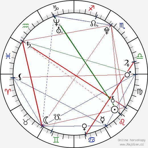 Alyson Stoner wikipedie wiki 2020, 2021 horoskop