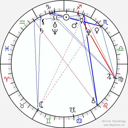 Alžbeta Bartošová wikipedie wiki 2019, 2020 horoskop