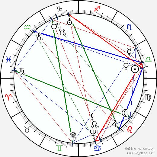 Alžběta Frejková wikipedie wiki 2020, 2021 horoskop