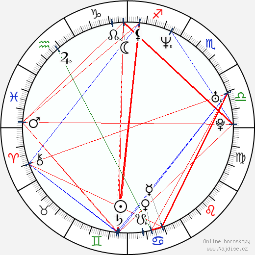 Amanda Byram wikipedie wiki 2018, 2019 horoskop