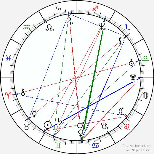 Amanda De Cadenet wikipedie wiki 2018, 2019 horoskop