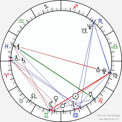 Amanda Foreman wikipedie wiki 2019, 2020 horoskop