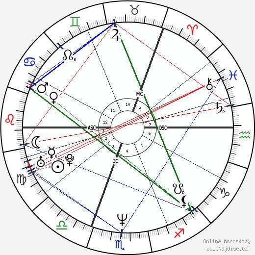 Amanda Ooms wikipedie wiki 2020, 2021 horoskop