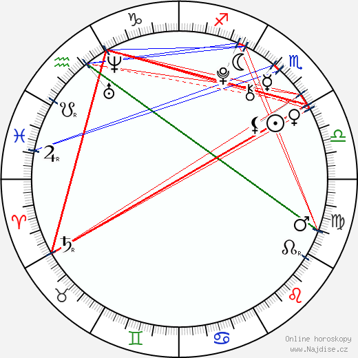 Amandla Stenberg wikipedie wiki 2018, 2019 horoskop