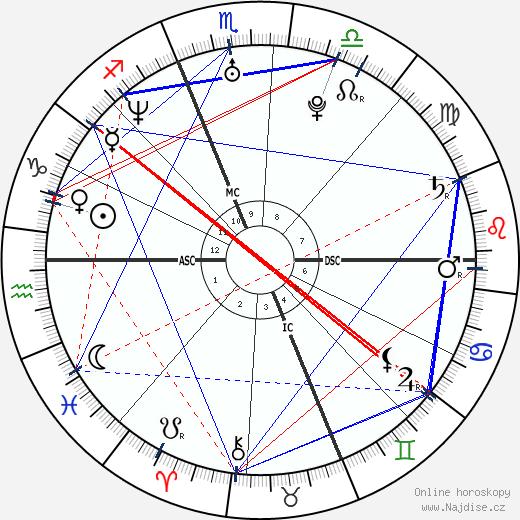 Amerie wikipedie wiki 2018, 2019 horoskop