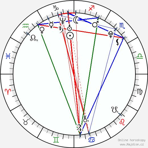 Amor Hilton wikipedie wiki 2018, 2019 horoskop
