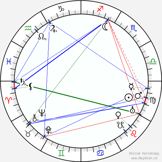 Amos Anderson wikipedie wiki 2018, 2019 horoskop