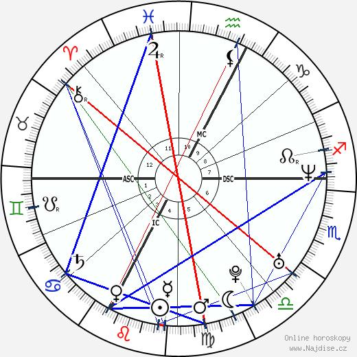 Amy Adams wikipedie wiki 2018, 2019 horoskop