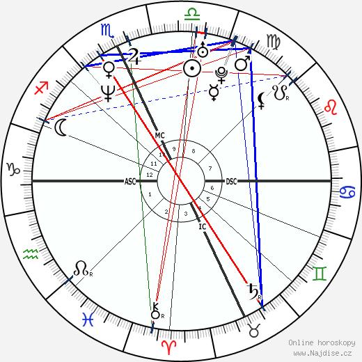 Amy Jo Johnson wikipedie wiki 2019, 2020 horoskop