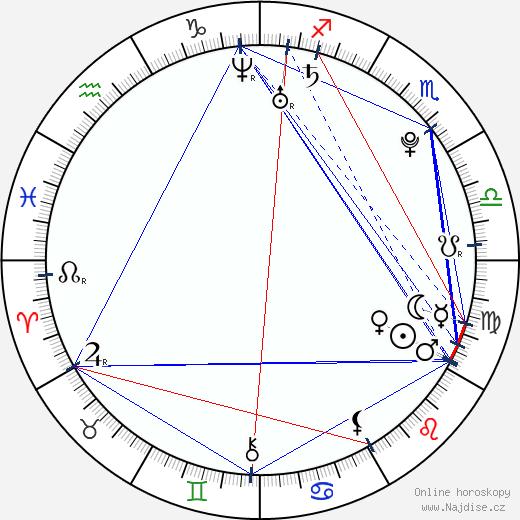 Amy Macdonald wikipedie wiki 2017, 2018 horoskop