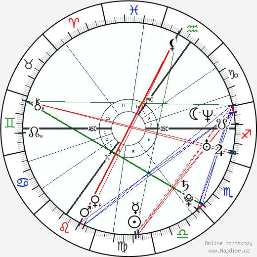 Amy Winehouse wikipedie wiki 2019, 2020 horoskop