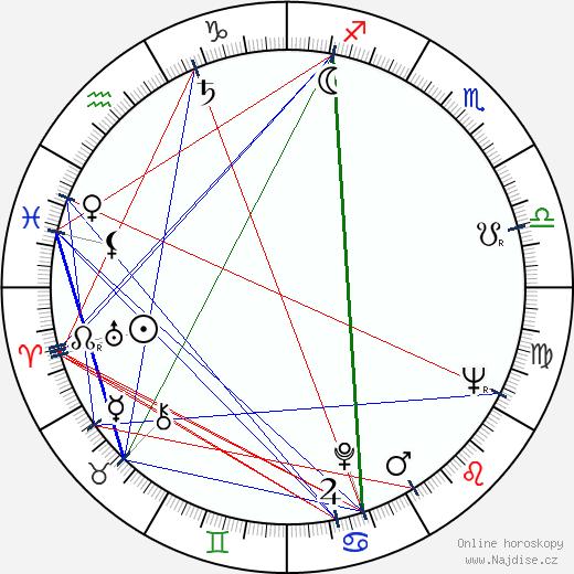 Amza Pellea wikipedie wiki 2017, 2018 horoskop