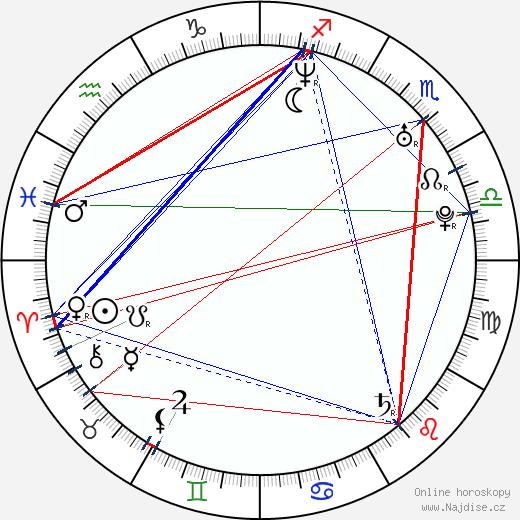 Ana de la Reguera wikipedie wiki 2019, 2020 horoskop
