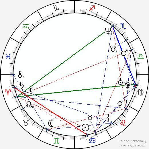 Ana Padrão wikipedie wiki 2018, 2019 horoskop