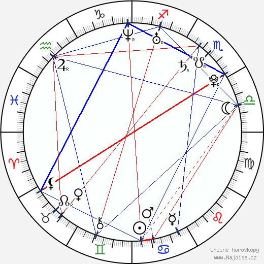 Ana Ularu wikipedie wiki 2018, 2019 horoskop