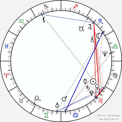 Anait Topchyan wikipedie wiki 2017, 2018 horoskop