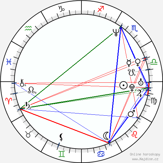 Anastacia wikipedie wiki 2018, 2019 horoskop
