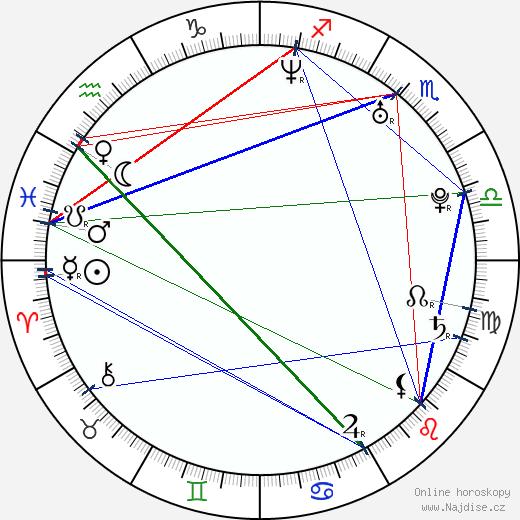 Anca Miruna Lazarescu wikipedie wiki 2018, 2019 horoskop