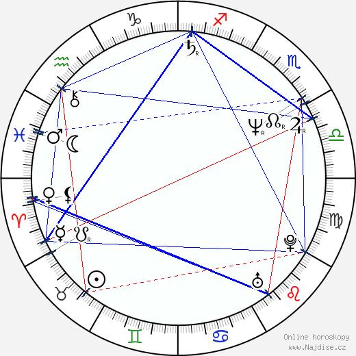 Ánde Somby wikipedie wiki 2018, 2019 horoskop