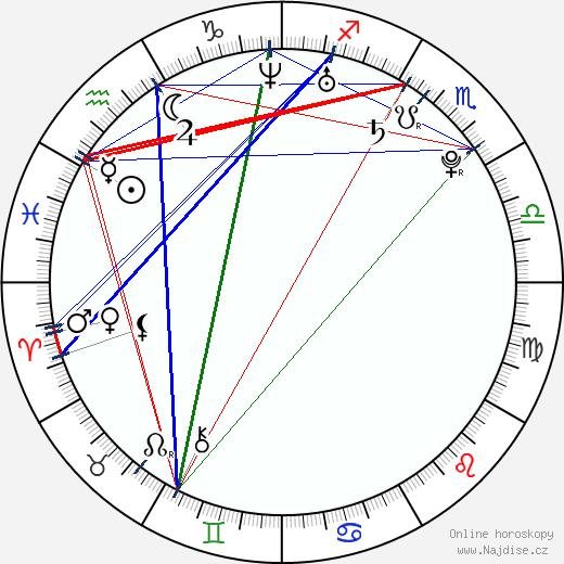 Anders Jacobsen wikipedie wiki 2018, 2019 horoskop