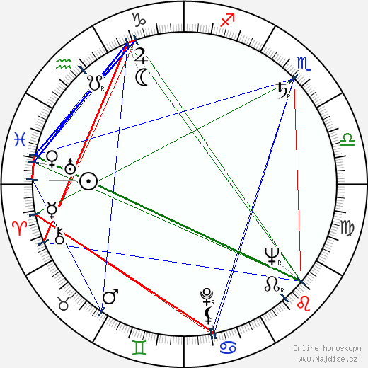 Anders Jonason wikipedie wiki 2018, 2019 horoskop