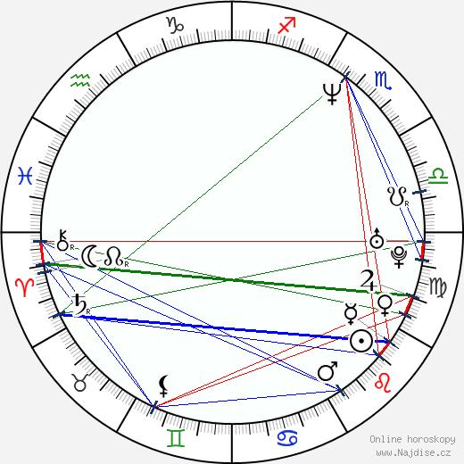 Andras Jones wikipedie wiki 2019, 2020 horoskop