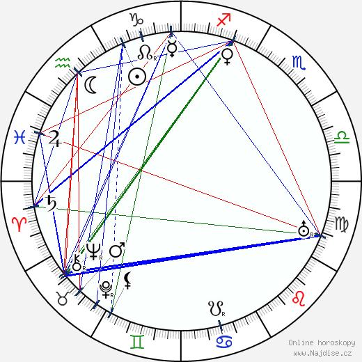 André Berley wikipedie wiki 2017, 2018 horoskop