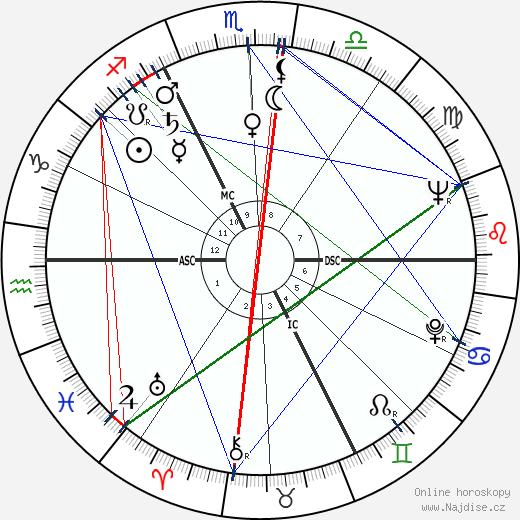 André Gaillard wikipedie wiki 2018, 2019 horoskop