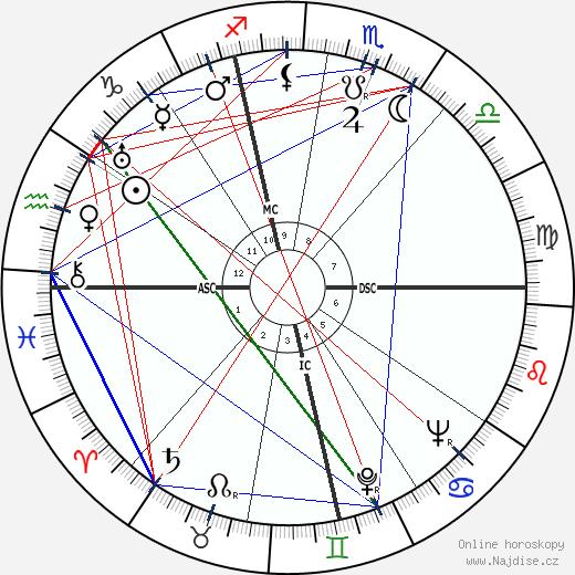 André Roussin wikipedie wiki 2019, 2020 horoskop