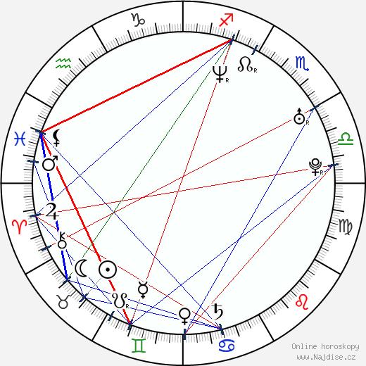 Andrea Anders wikipedie wiki 2020, 2021 horoskop