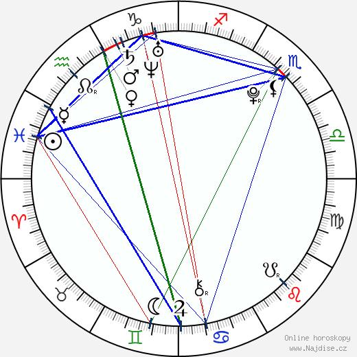 Andrea Bowen wikipedie wiki 2018, 2019 horoskop