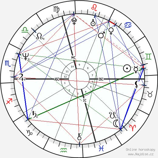 Andrea de Cesaris wikipedie wiki 2018, 2019 horoskop